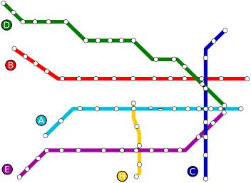 Buenos Aires subway network